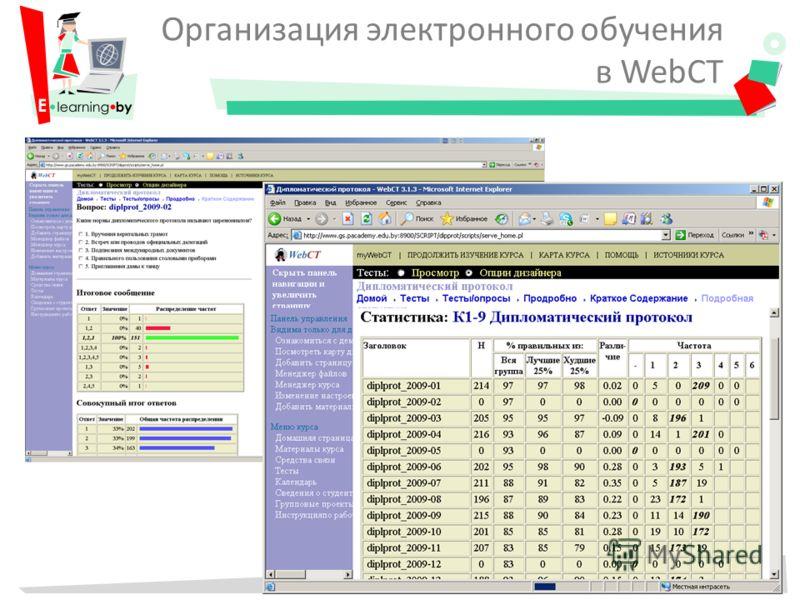 Организация электронного обучения в WebCT