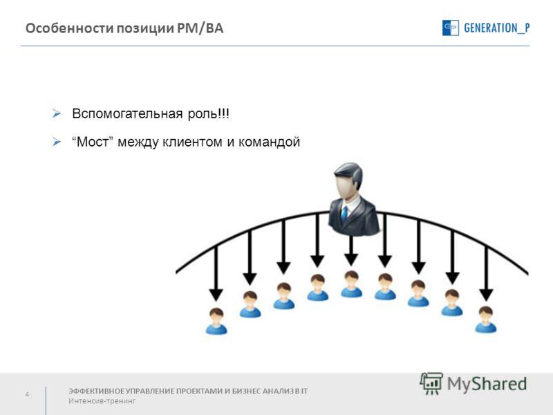 4 Presentation Goal and DisclaimerОсобенности позиции PM/BA Вспомогательная роль!!! Мост между клиентом и командой ЭФФЕКТИВНОЕ УПРАВЛЕНИЕ ПРОЕКТАМИ И БИЗНЕС АНАЛИЗ В IT Интенсив-тренинг