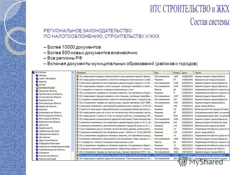 РЕГИОНАЛЬНОЕ ЗАКОНОДАТЕЛЬСТВО ПО НАЛОГООБЛОЖЕНИЮ, СТРОИТЕЛЬСТВУ И ЖКХ – Более 10000 документов – Более 500 новых документов ежемесячно – Все регионы РФ – Включая документы муниципальных образований (районов и городов)