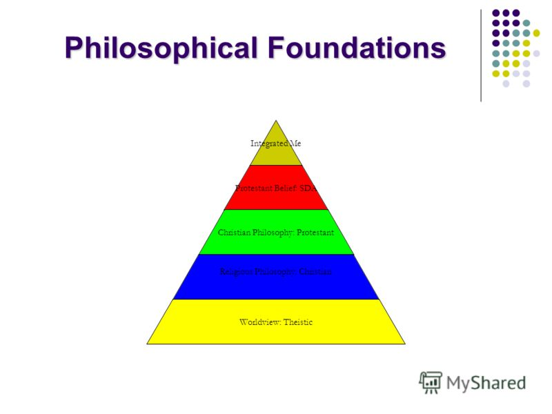 Philosophical Foundations Integrated Me Protestant Belief: SDA Christian Philosophy: Protestant Religious Philosophy: Christian Worldview: Theistic