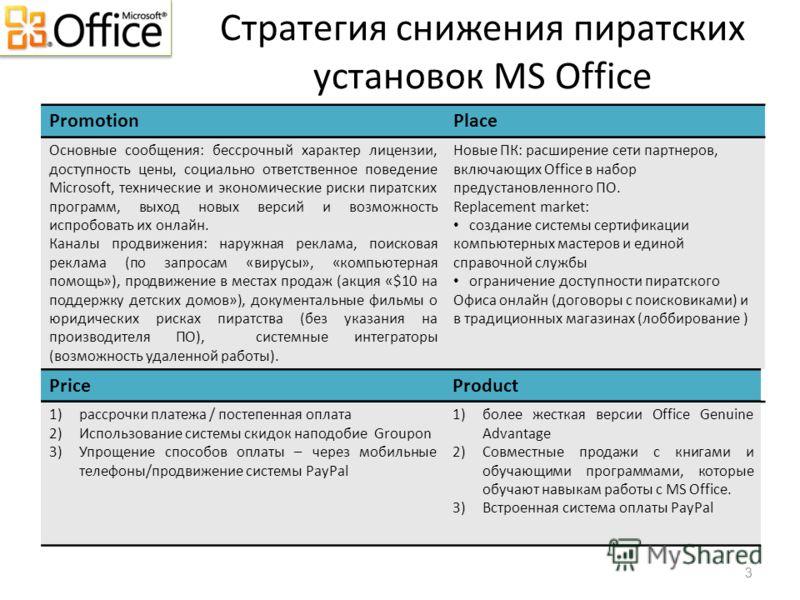 Стратегия снижения пиратских установок MS Office PromotionPlace Основные сообщения: бессрочный характер лицензии, доступность цены, социально ответственное поведение Microsoft, технические и экономические риски пиратских программ, выход новых версий