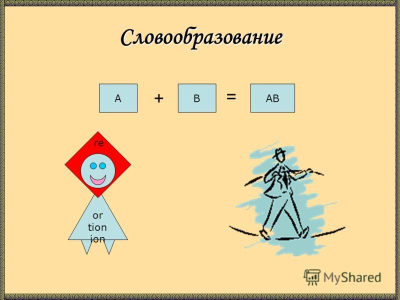 or tion ion Словообразование + А ВАВ = re