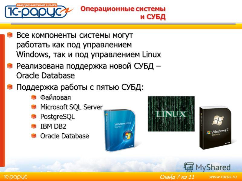Слайд 7 из 11 Операционные системы и СУБД Все компоненты системы могут работать как под управлением Windows, так и под управлением Linux Реализована поддержка новой СУБД – Oracle Database Поддержка работы с пятью СУБД: Файловая Microsoft SQL Server P