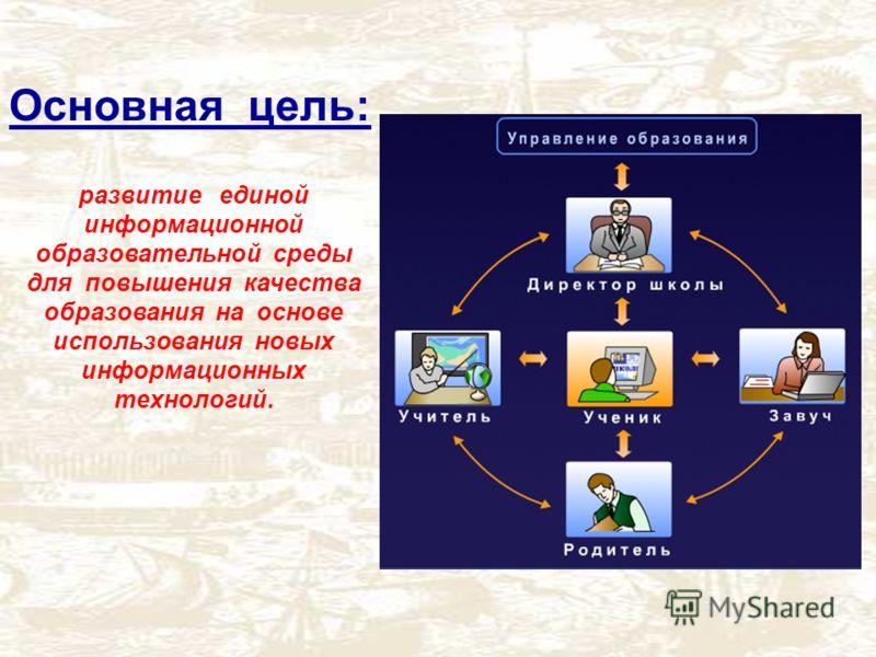 Основная цель: развитие единой информационной образовательной среды для повышения качества образования на основе использования новых информационных технологий.