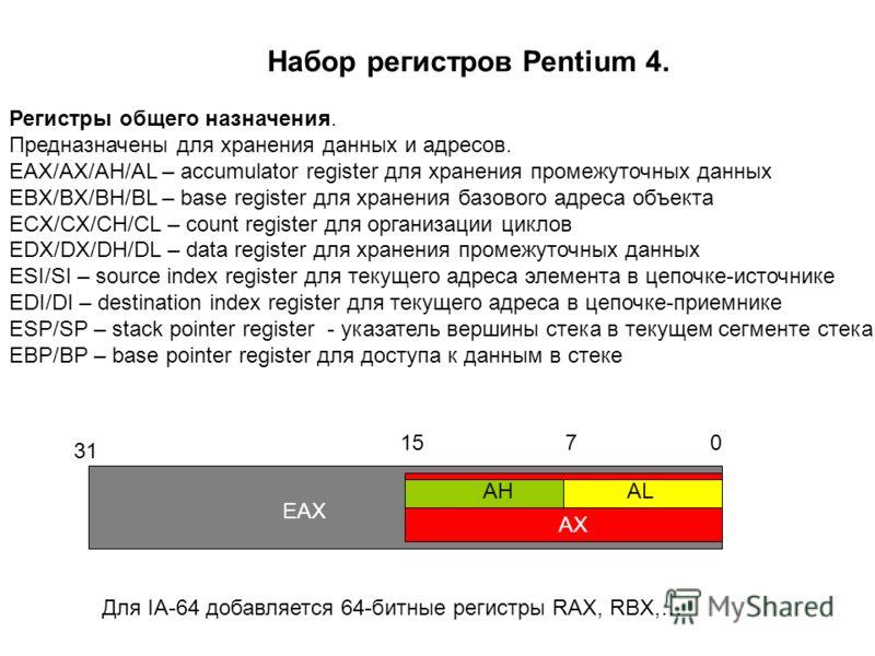 Набор регистров Pentium 4. Регистры общего назначения. Предназначены для хранения данных и адресов. EAX/AX/AH/AL – accumulator register для хранения промежуточных данных EBX/BX/BH/BL – base register для хранения базового адреса объекта ECX/CX/CH/CL –