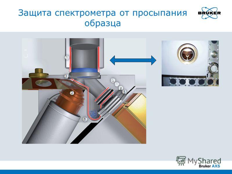 Защита спектрометра от просыпания образца