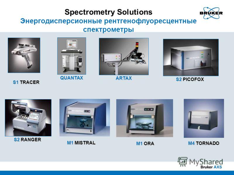 S2 PICOFOX ARTAX QUANTAX Spectrometry Solutions Энергодисперсионные рентгенофлуоресцентные спектрометры S2 RANGER S1 TRACER M1 MISTRAL M1 ORA M4 TORNADO