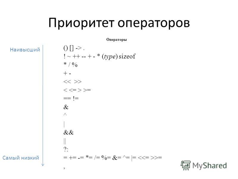 Приоритет операторов Операторы () [] ->. ! ~ ++ -- + - * (type) sizeof * / % + - > >= == != & ^ | && || ?: = += -= *= /= %= &= ^= |= >=, Наивысший Самый низкий