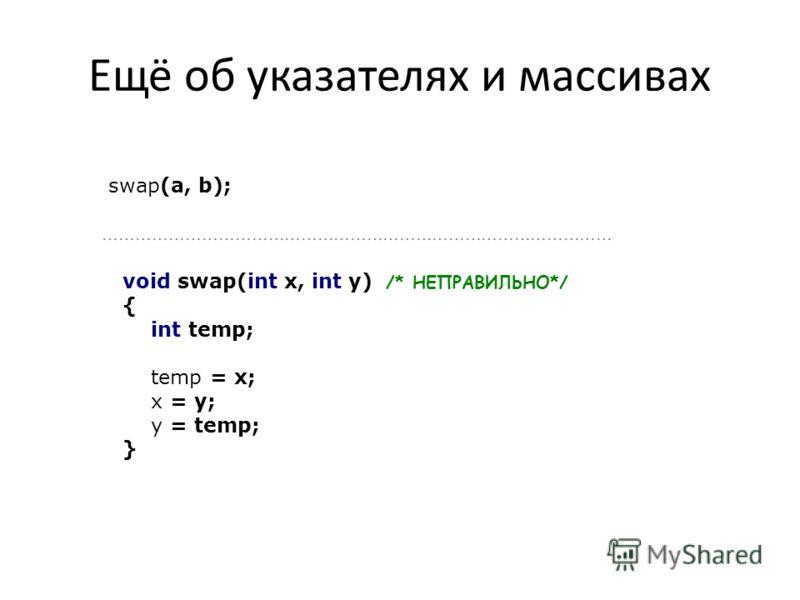 Ещё об указателях и массивах swap(a, b); ………………………………………………………………………………… void swap(int x, int y) /* НЕПРАВИЛЬНО*/ { int temp; temp = x; x = y; y = temp; }