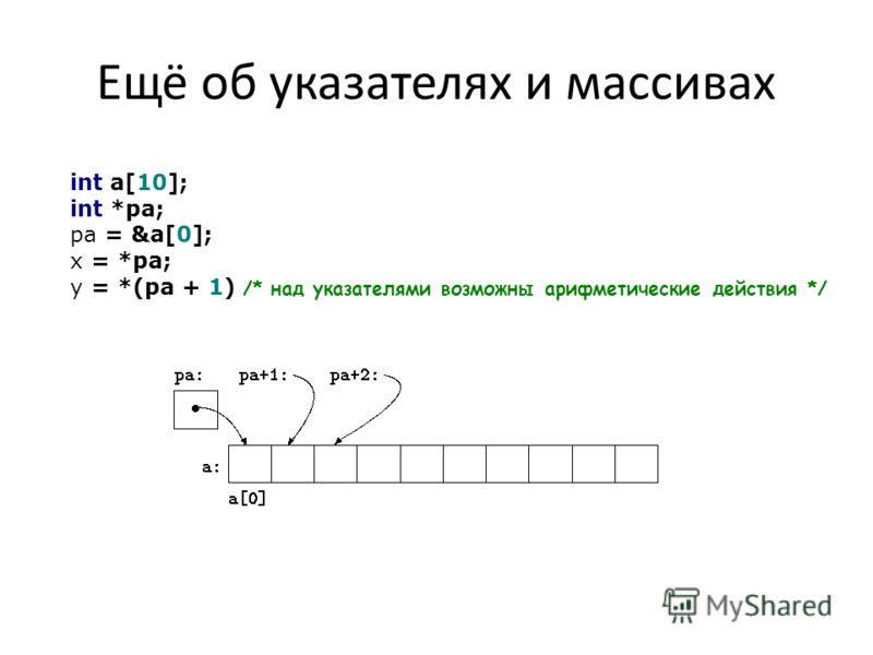 Ещё об указателях и массивах int a[10]; int *pa; pa = &a[0]; x = *pa; y = *(pa + 1) /* над указателями возможны арифметические действия */