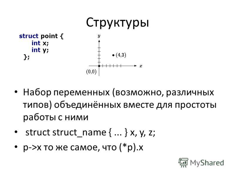 Набор переменных (возможно, различных типов) объединённых вместе для простоты работы с ними struct struct_name {... } x, y, z; p->x то же самое, что (*p).x struct point { int x; int y; }; Структуры