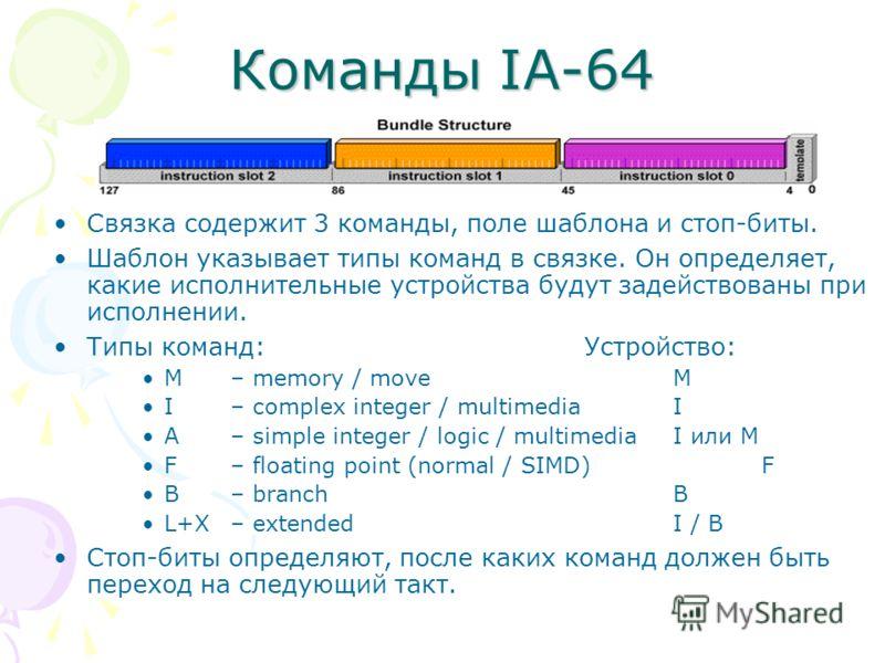 Команды IA-64 Связка содержит 3 команды, поле шаблона и стоп-биты. Шаблон указывает типы команд в связке. Он определяет, какие исполнительные устройства будут задействованы при исполнении. Типы команд:Устройство: M– memory / moveM I– complex integer
