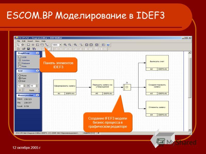 12 октября 2005 г ESCOM.BP Моделирование в IDEF3 Создание IFEF3 модели бизнес-процесса в графическом редакторе Панель элементов IDEF3