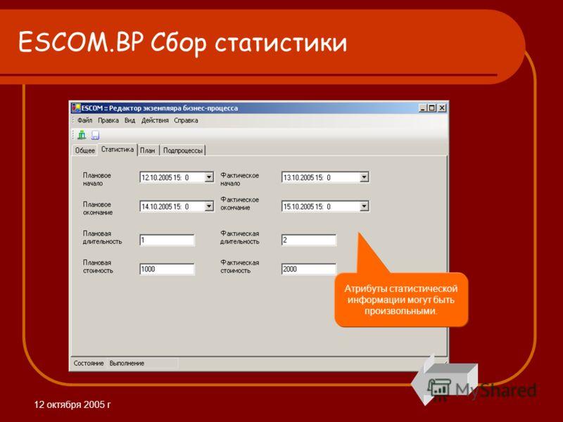 12 октября 2005 г ESCOM.BP Сбор статистики Атрибуты статистической информации могут быть произвольными.