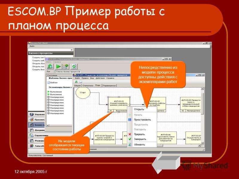 12 октября 2005 г ESCOM.BP Пример работы с планом процесса На модели отображается текущее состояние работы Непосредственно из модели процесса доступны действия с экземплярами работ