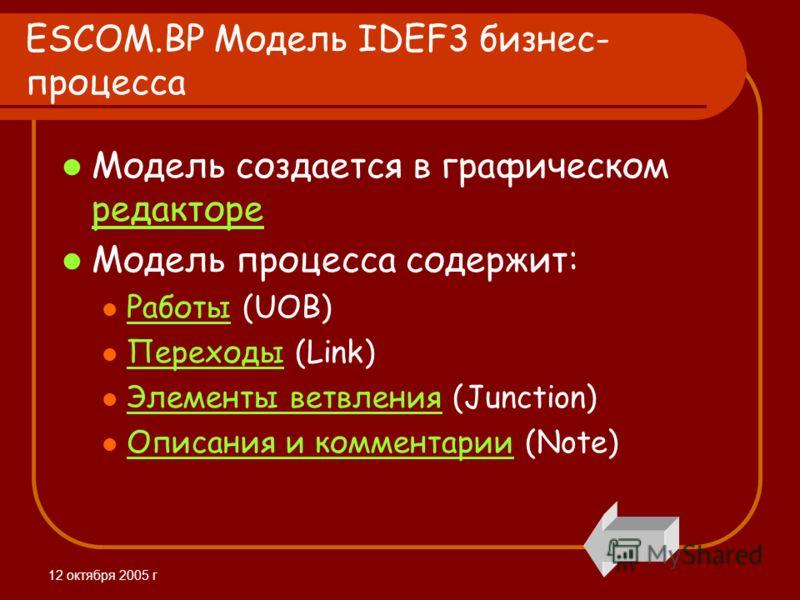 12 октября 2005 г ESCOM.BP Модель IDEF3 бизнес- процесса Модель создается в графическом редакторе редакторе Модель процесса содержит: Работы (UOB) Работы Переходы (Link) Переходы Элементы ветвления (Junction) Элементы ветвления Описания и комментарии