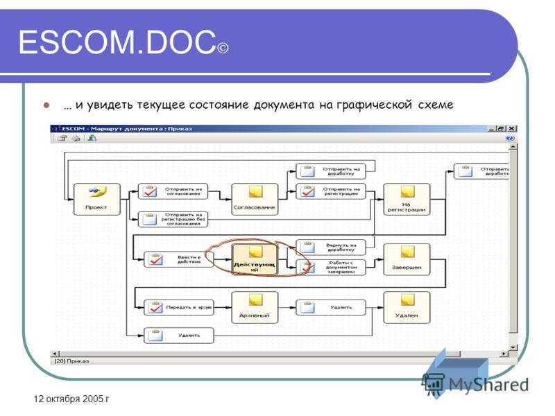 12 октября 2005 г ESCOM.DOC … и увидеть текущее состояние документа на графической схеме
