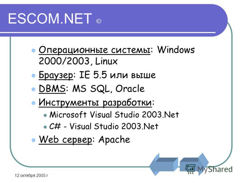 12 октября 2005 г ESCOM.NET Операционные системы: Windows 2000/2003, Linux Браузер: IE 5.5 или выше DBMS: MS SQL, Oracle Инструменты разработки: Microsoft Visual Studio 2003.Net C# - Visual Studio 2003.Net Web сервер: Apache