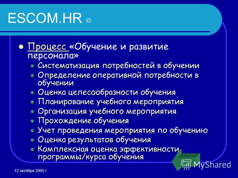 12 октября 2005 г ESCOM.HR Процесс «Обучение и развитие персонала» Процесс Систематизация потребностей в обучении Систематизация потребностей в обучении Определение оперативной потребности в обучении Определение оперативной потребности в обучении Оце