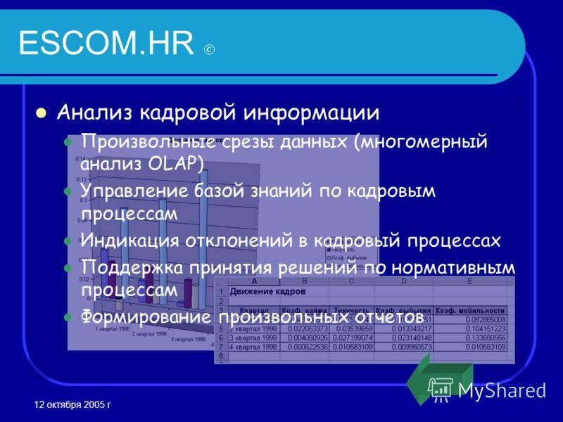 12 октября 2005 г ESCOM.HR Анализ кадровой информации Произвольные срезы данных (многомерный анализ OLAP) Управление базой знаний по кадровым процессам Индикация отклонений в кадровый процессах Поддержка принятия решений по нормативным процессам Форм