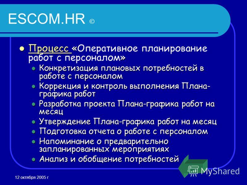 12 октября 2005 г ESCOM.HR Процесс « » Процесс «Оперативное планирование работ с персоналом» Процесс Конкретизация плановых потребностей в работе с персоналом Конкретизация плановых потребностей в работе с персоналом Коррекция и контроль выполнения П