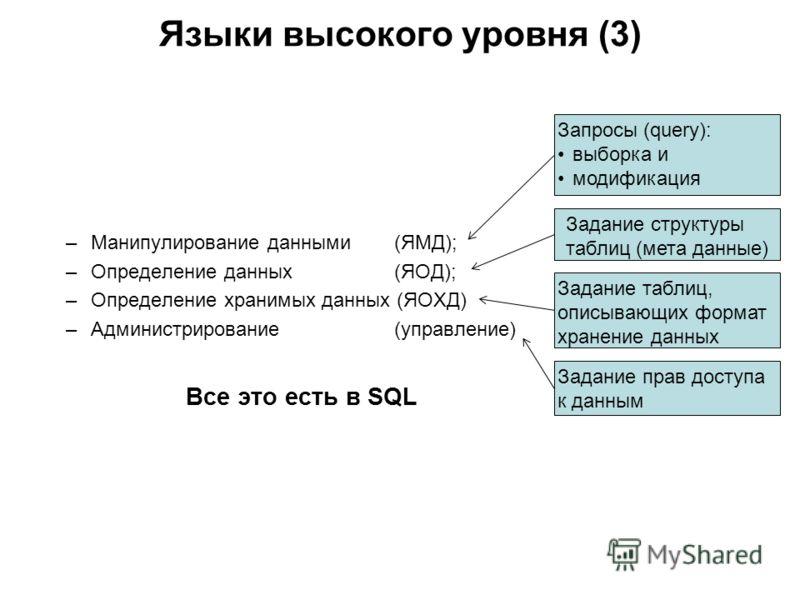 –Манипулирование данными(ЯМД); –Определение данных(ЯОД); –Определение хранимых данных (ЯОХД) –Администрирование (управление) Все это есть в SQL Языки высокого уровня (3) Запросы (query): выборка и модификация Задание структуры таблиц (мета данные) За
