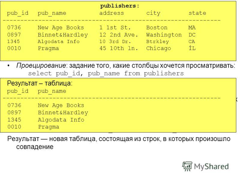 Основа всех операций – оператор select Синтаксис (упрощенный): select from where Проецирование: задание того, какие столбцы хочется просматривать: select pub_id, pub_name from publishers Выборка: задание того, какие строки хочется просматривать selec