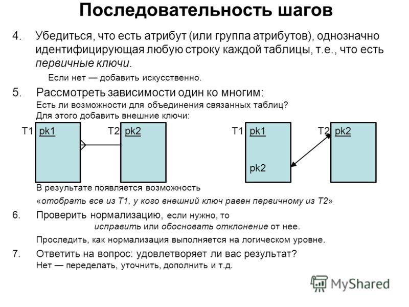 Последовательность шагов 4.Убедиться, что есть атрибут (или группа атрибутов), однозначно идентифицирующая любую строку каждой таблицы, т.е., что есть первичные ключи. Если нет добавить искусственно. 5.Рассмотреть зависимости один ко многим: Есть ли