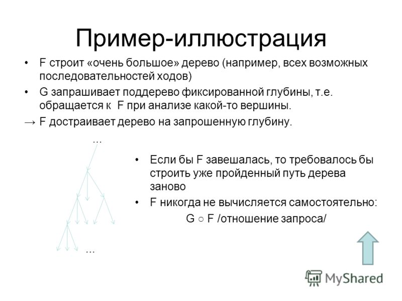 Пример-иллюстрация F строит «очень большое» дерево (например, всех возможных последовательностей ходов) G запрашивает поддерево фиксированной глубины, т.е. обращается к F при анализе какой-то вершины. F достраивает дерево на запрошенную глубину. … …