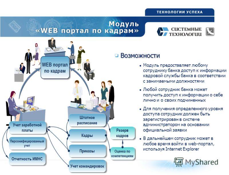 27 Возможности Модуль предоставляет любому сотруднику банка доступ к информации кадровой службы банка в соответствии с занимаемыми должностями Любой сотрудник банка может получить доступ к информации о себе лично и о своих подчиненных Для получения о