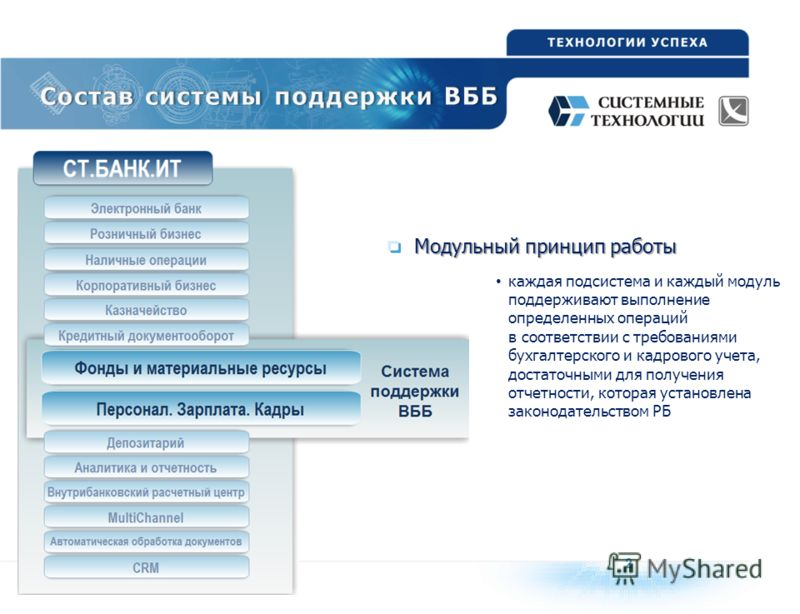2 Модульный принцип работы каждая подсистема и каждый модуль поддерживают выполнение определенных операций в соответствии с требованиями бухгалтерского и кадрового учета, достаточными для получения отчетности, которая установлена законодательством РБ