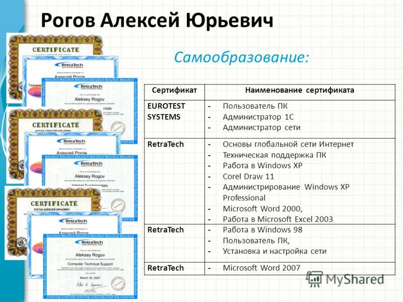 Рогов Алексей Юрьевич Самообразование: СертификатНаименование сертификата EUROTEST SYSTEMS - Пользователь ПК - Администратор 1С - Администратор сети RetraTech - Основы глобальной сети Интернет - Техническая поддержка ПК - Работа в Windows XP - Corel
