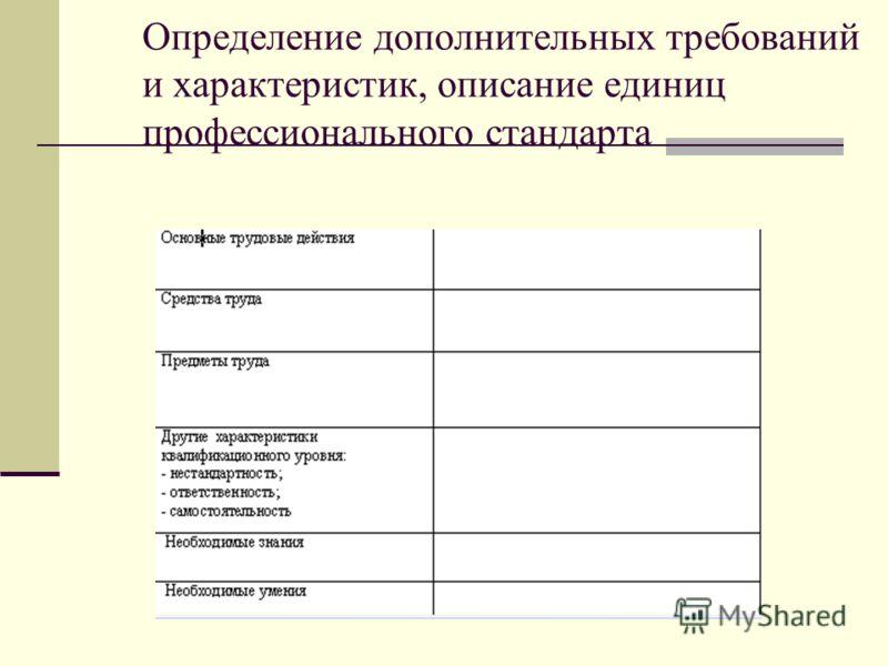 Определение дополнительных требований и характеристик, описание единиц профессионального стандарта