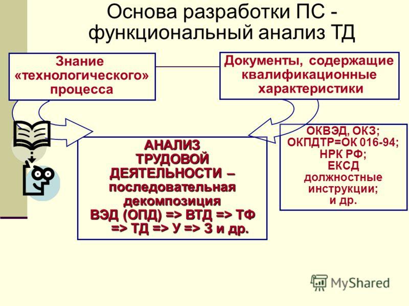 АНАЛИЗТРУДОВОЙ ДЕЯТЕЛЬНОСТИ – последовательнаядекомпозиция ВЭД (ОПД) => ВТД => ТФ => ТД => У => З и др. Знание «технологического» процесса ОКВЭД, ОКЗ; ОКПДТР=ОК 016-94; НРК РФ; ЕКСД должностные инструкции; и др. Документы, содержащие квалификационные