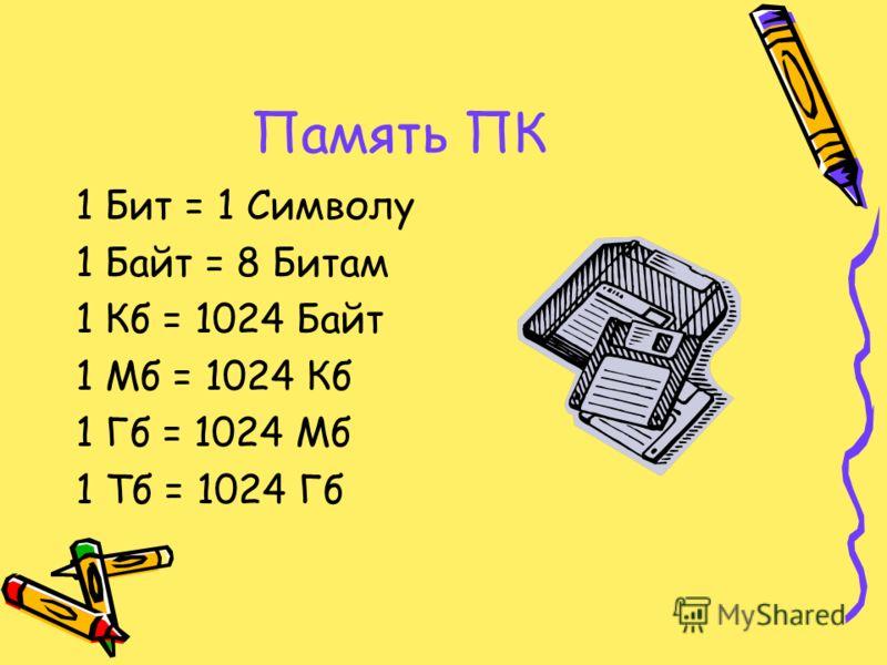 Память ПК 1 Бит = 1 Символу 1 Байт = 8 Битам 1 Кб = 1024 Байт 1 Мб = 1024 Кб 1 Гб = 1024 Мб 1 Тб = 1024 Гб