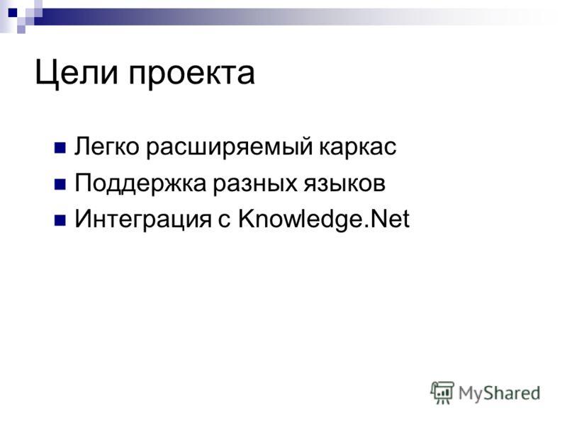 Цели проекта Легко расширяемый каркас Поддержка разных языков Интеграция с Knowledge.Net