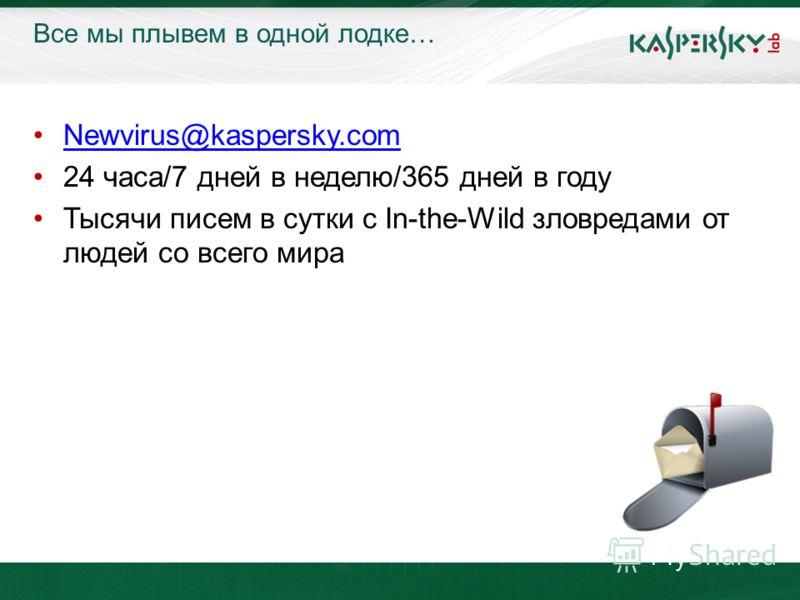 KL On-Boarding. Moscow Все мы плывем в одной лодке… Newvirus@kaspersky.com 24 часа/7 дней в неделю/365 дней в году Тысячи писем в сутки с In-the-Wild зловредами от людей со всего мира