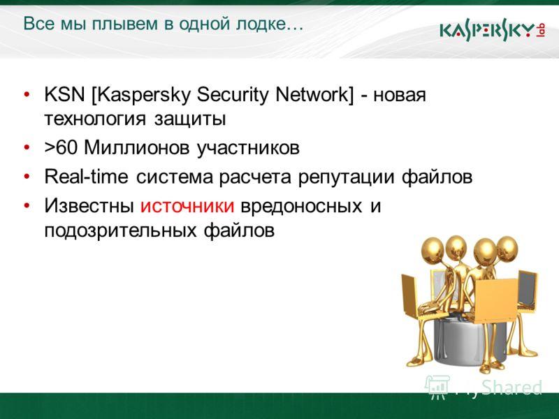 KL On-Boarding. Moscow Все мы плывем в одной лодке… KSN [Kaspersky Security Network] - новая технология защиты >60 Миллионов участников Real-time система расчета репутации файлов Известны источники вредоносных и подозрительных файлов