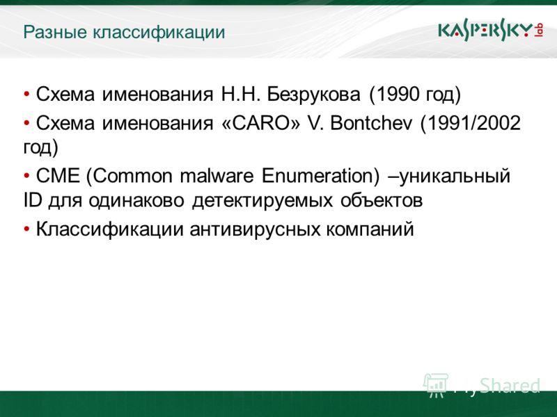 KL On-Boarding. Moscow Разные классификации Схема именования Н.Н. Безрукова (1990 год) Схема именования «CARO» V. Bontchev (1991/2002 год) CME (Common malware Enumeration) –уникальный ID для одинаково детектируемых объектов Классификации антивирусных