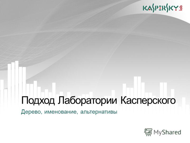 KL On-Boarding. Moscow Подход Лаборатории Касперского Дерево, именование, альтернативы
