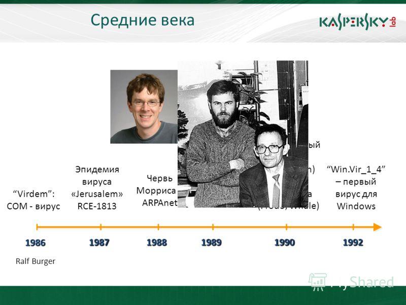 KL On-Boarding. Moscow Средние века 1986 1987 1988 Червь Морриса в ARPAnet Эпидемия вируса «Jerusalem» RCE-1813 1990 Полиморфный вирус (Chameleon) Вирус- невидимка (Frodo, Whale) Virdem: COM - вирус 19891992 Win.Vir_1_4 – первый вирус для Windows Ral