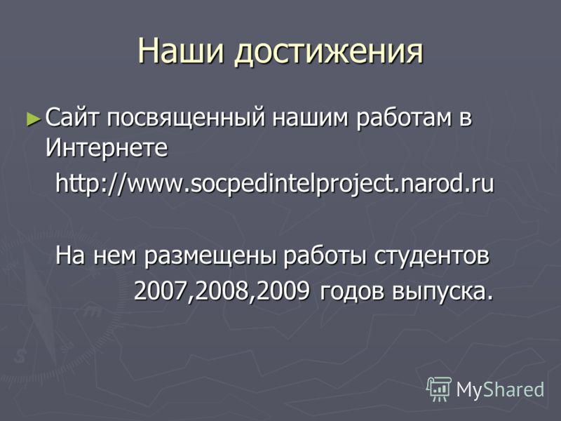 Наши достижения Сайт посвященный нашим работам в Интернете Сайт посвященный нашим работам в Интернете http://www.socpedintelproject.narod.ru http://www.socpedintelproject.narod.ru На нем размещены работы студентов На нем размещены работы студентов 20
