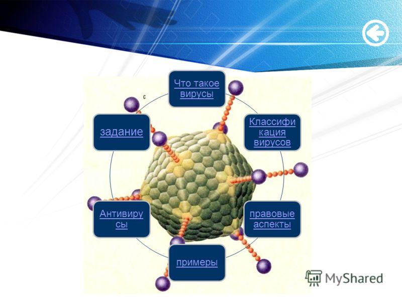 Что такое вирусы Классифи кация вирусов правовые аспекты примеры Антивиру сы задание