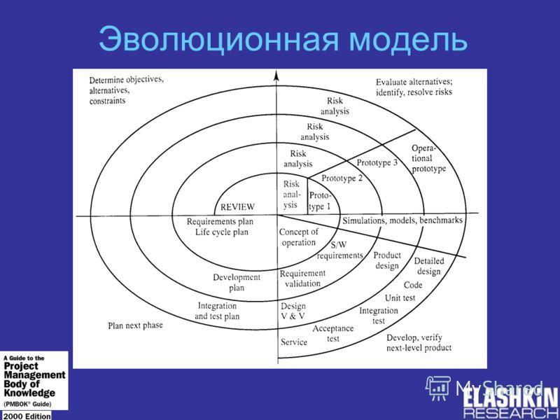 Эволюционная модель