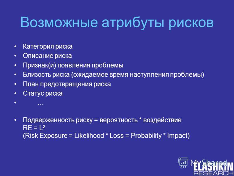Возможные атрибуты рисков Категория риска Описание риска Признак(и) появления проблемы Близость риска (ожидаемое время наступления проблемы) План предотвращения риска Статус риска … Подверженность риску = вероятность * воздействие RE = L 2 (Risk Expo