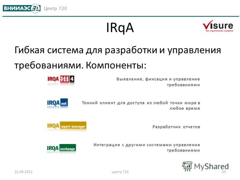 Центр 720 22.09.2012центр 72033 IRqA Гибкая система для разработки и управления требованиями. Компоненты: Выявление, фиксация и управление требованиями Тонкий клиент для доступа из любой точки мира в любое время Разработчик отчетов Интеграция с други