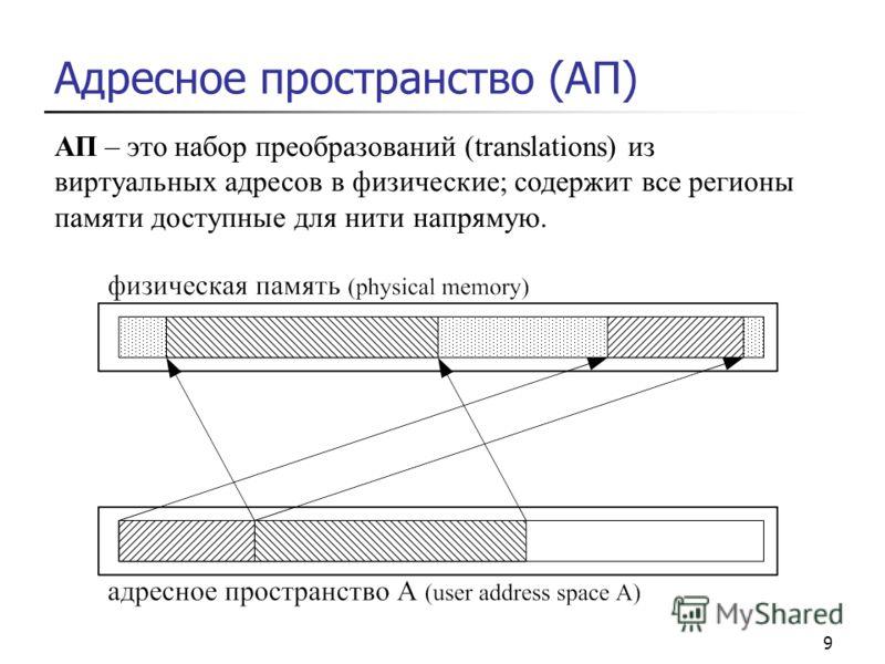 9 Адресное пространство (АП) АП – это набор преобразований (translations) из виртуальных адресов в физические; содержит все регионы памяти доступные для нити напрямую.