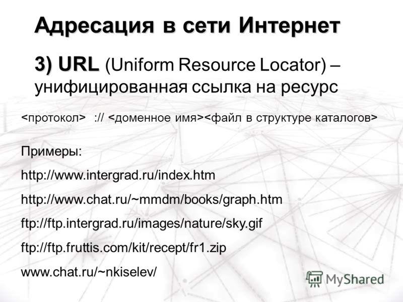 :// Примеры: http://www.intergrad.ru/index.htm http://www.chat.ru/~mmdm/books/graph.htm ftp://ftp.intergrad.ru/images/nature/sky.gif ftp://ftp.fruttis.com/kit/recept/fr1.zip www.chat.ru/~nkiselev/ Адресация в сети Интернет 3) URL Адресация в сети Инт