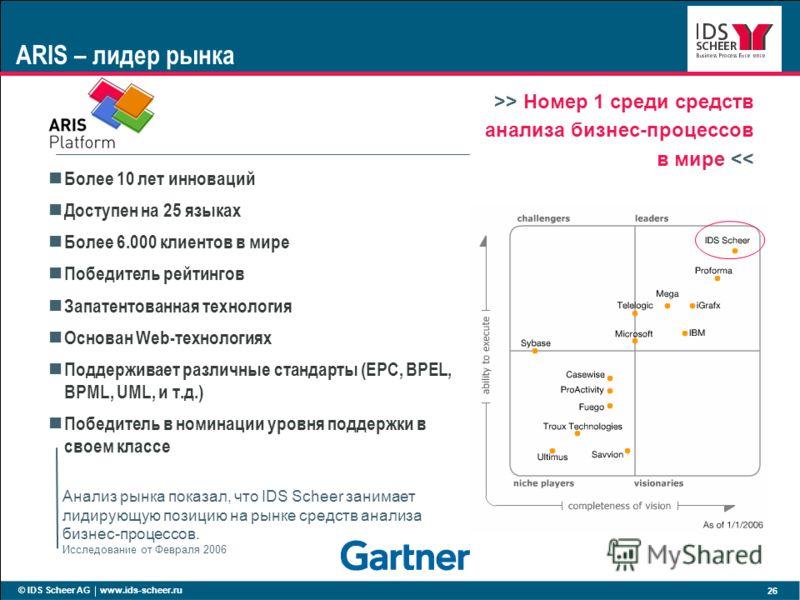 © IDS Scheer AG www.ids-scheer.ru 26 ARIS – лидер рынка Более 10 лет инноваций Доступен на 25 языках Более 6.000 клиентов в мире Победитель рейтингов Запатентованная технология Основан Web-технологиях Поддерживает различные стандарты (EPC, BPEL, BPML