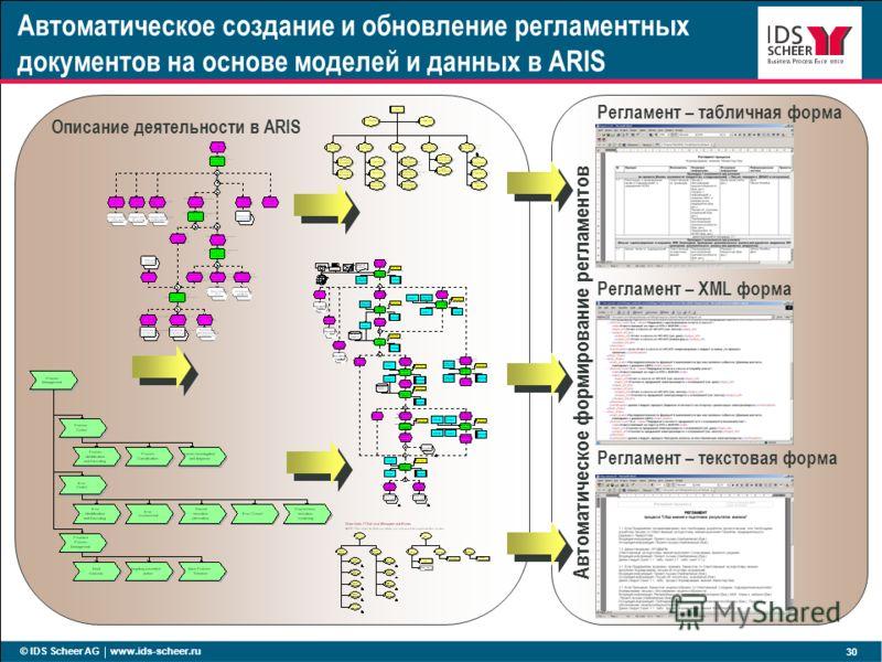© IDS Scheer AG www.ids-scheer.ru 30 Автоматическое создание и обновление регламентных документов на основе моделей и данных в ARIS Регламент – табличная форма Регламент – XML форма Регламент – текстовая форма Описание деятельности в ARIS Автоматичес